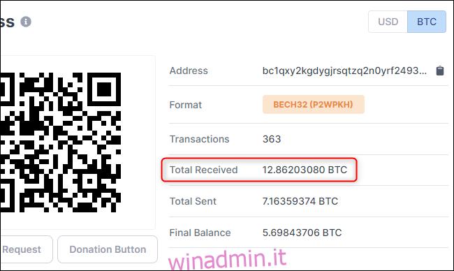 acquistare bitcoin magazzino: td ameritrade